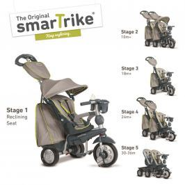 Tříkolka Smart Trike 5 v 1 Explorer Style šedá Na ven a sport