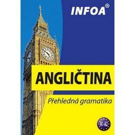 Angličtina: Přehledná gramatika
